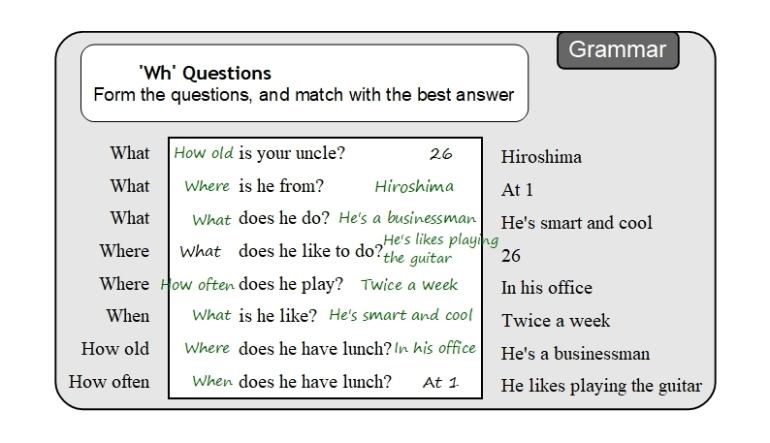Unit 4 Grammar answer