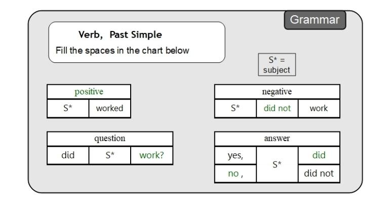 Unit 6 Grammar answer