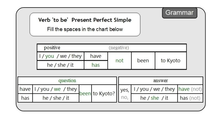 Unit 10 Grammar answer