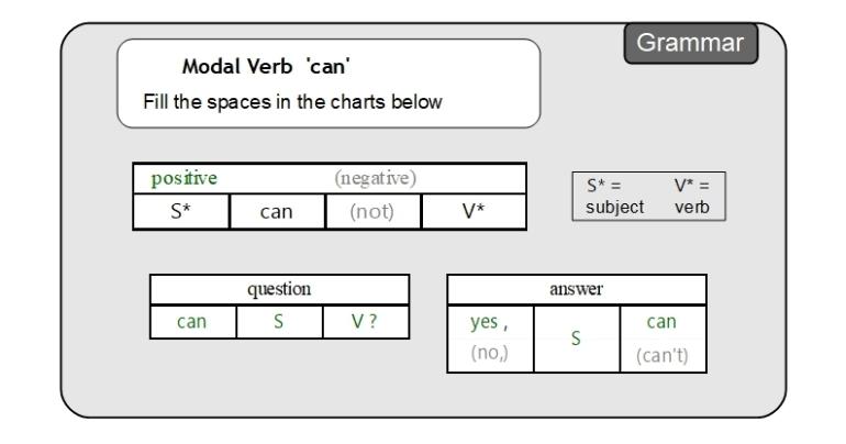 Unit 11 Grammar answer
