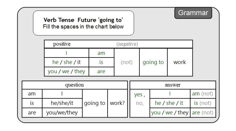 Unit 13 Grammar answer