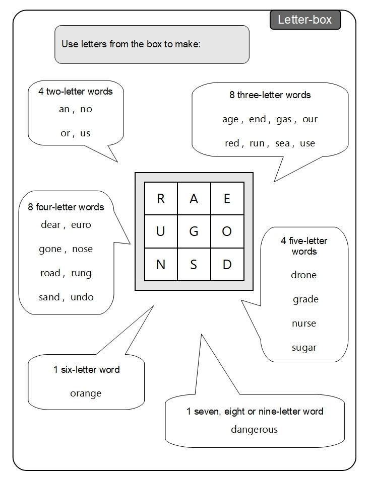 Unit 12 Letter-box answer