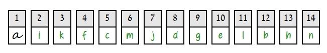 Unit 3 Trio answer