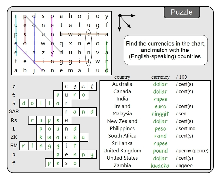 Unit 7 Puzzle answer