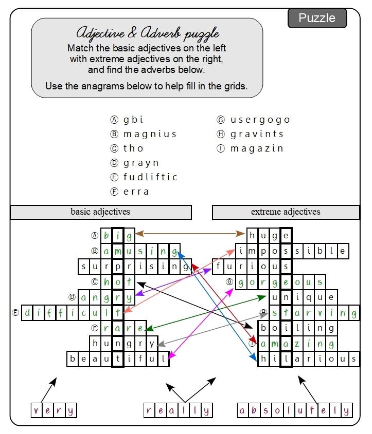 Unit 6 Puzzle answer