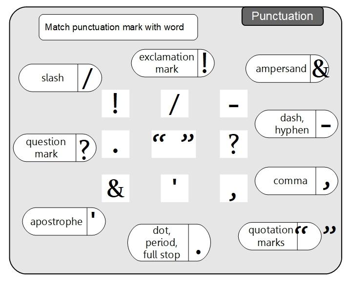 Unit 6 Punctuation answer