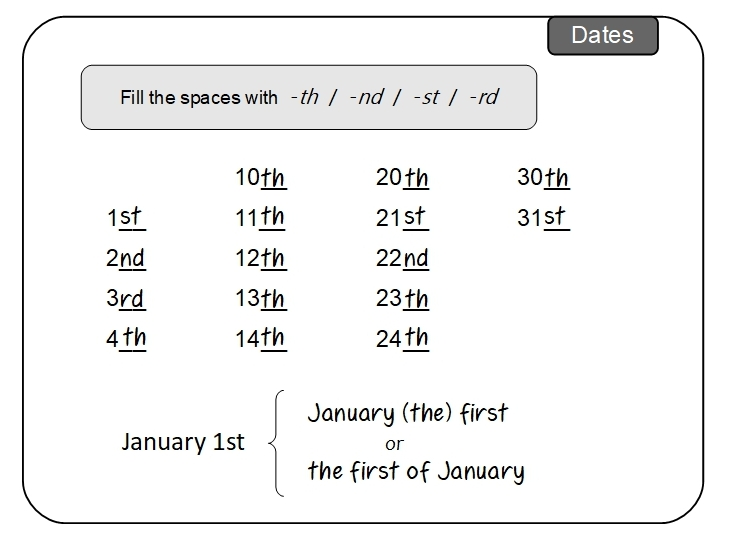 Unit 1 Dates answer