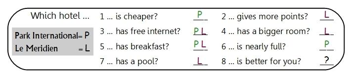 Unit 2 Exercise answer